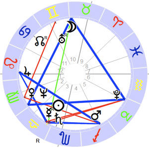 Horoskop Heinrich von Kleist