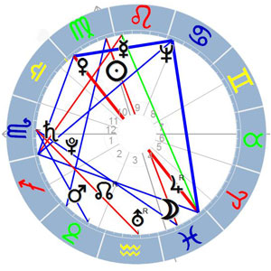 goethe-horoskop