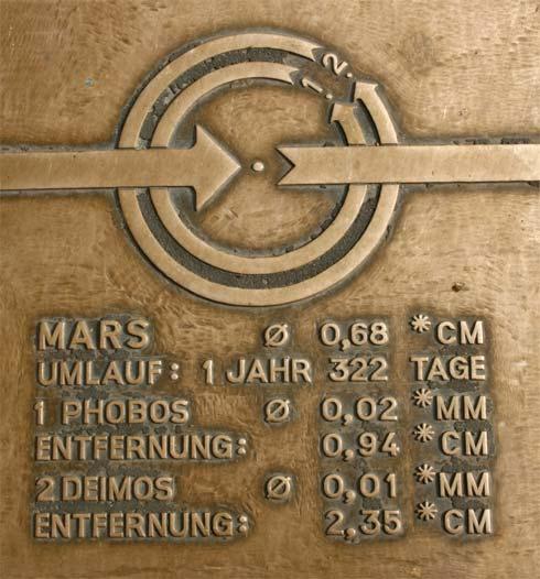 Mars des Planetenmodells in Hagen
