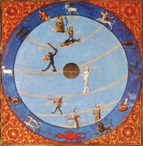 Französische Tierkreisdarstellung des 15. Jahrhunderts