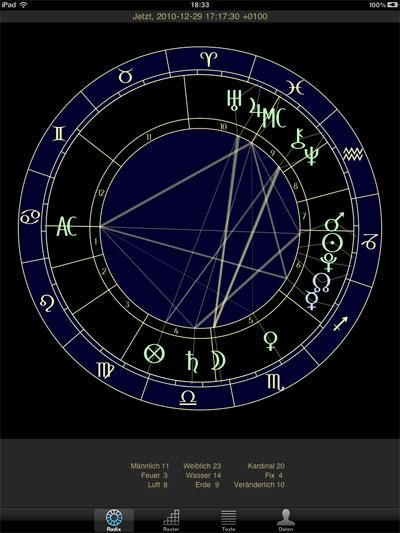 astroblog astrologie app iphone astrologie app ipad. Black Bedroom Furniture Sets. Home Design Ideas
