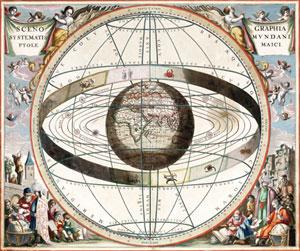 Weltbild des Ptolemäus