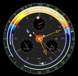 Stundenastrologie