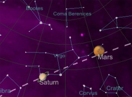 Marsstellung am 24. Januar 2012