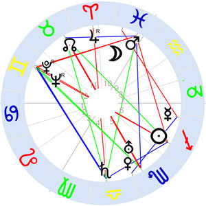 Horoskop Thomas Ring