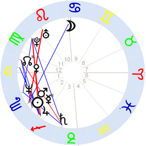 Horoskop Beate Metz