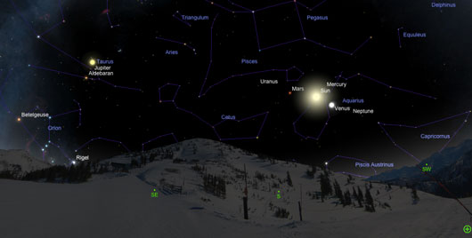 Merkur Sonne Konjunktion - Kazimi