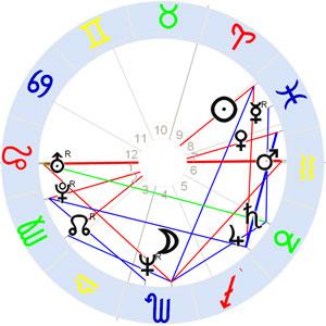 Horoskop Brenda Stumpf alias Lotte Minck
