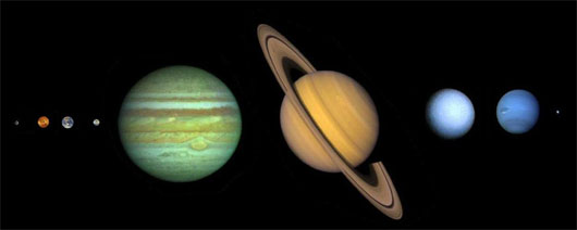 Das Planetensystem