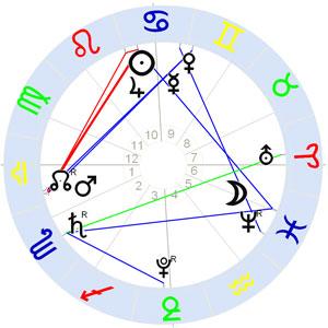 Horoskop Instagram POTD