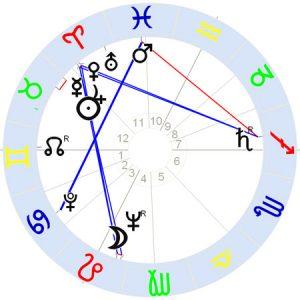 horoskop Yves Klein