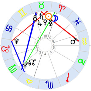 horoskop-markur-luepertz