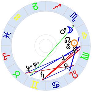 Horoskop Hermann Kätelhön
