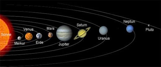 Planetensystem mit Pluto