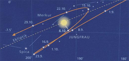 Merkur Retrophase